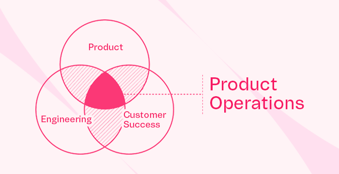what is product ops