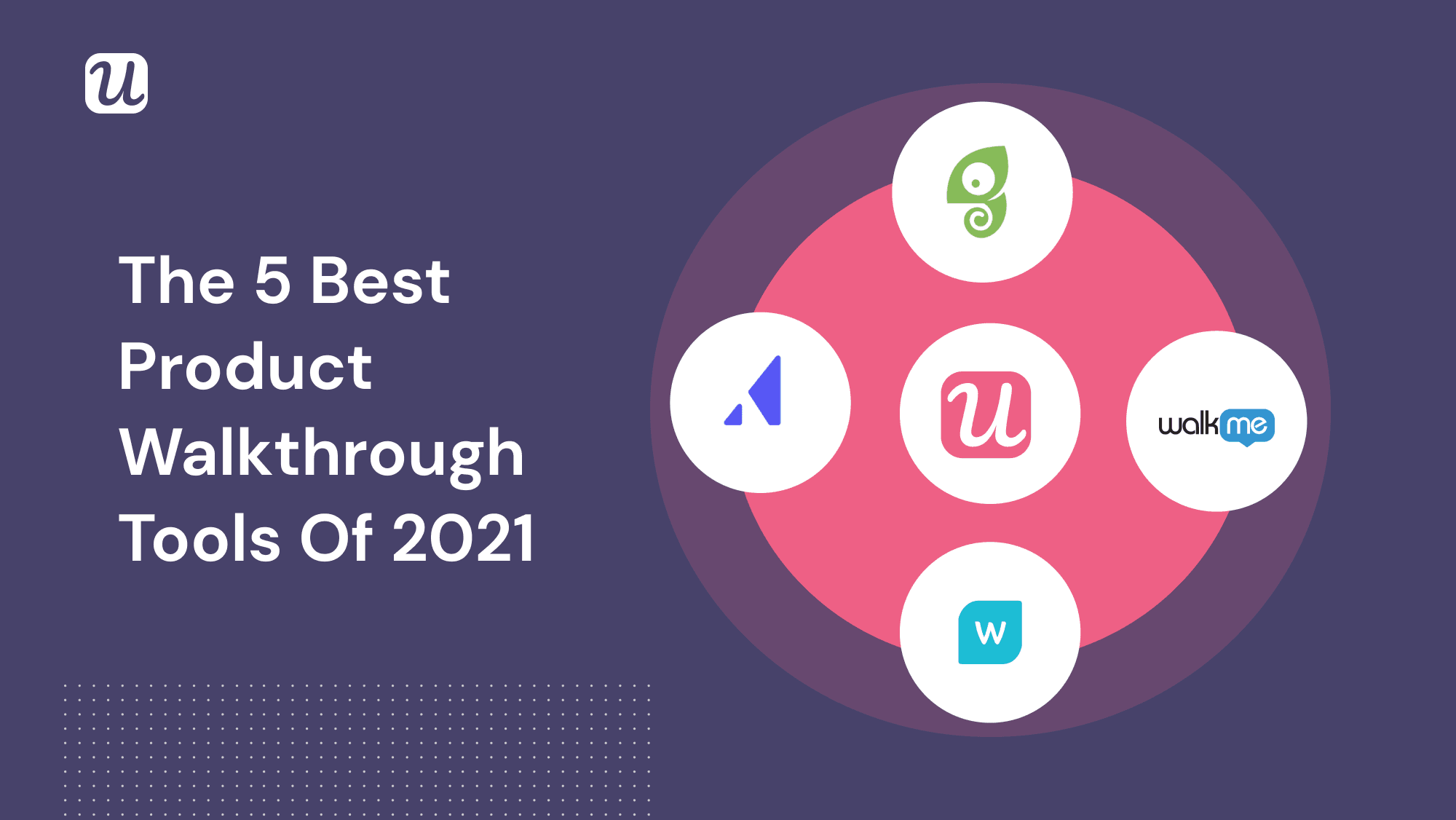 The 5 Best Product Walkthrough Tools of 2021
