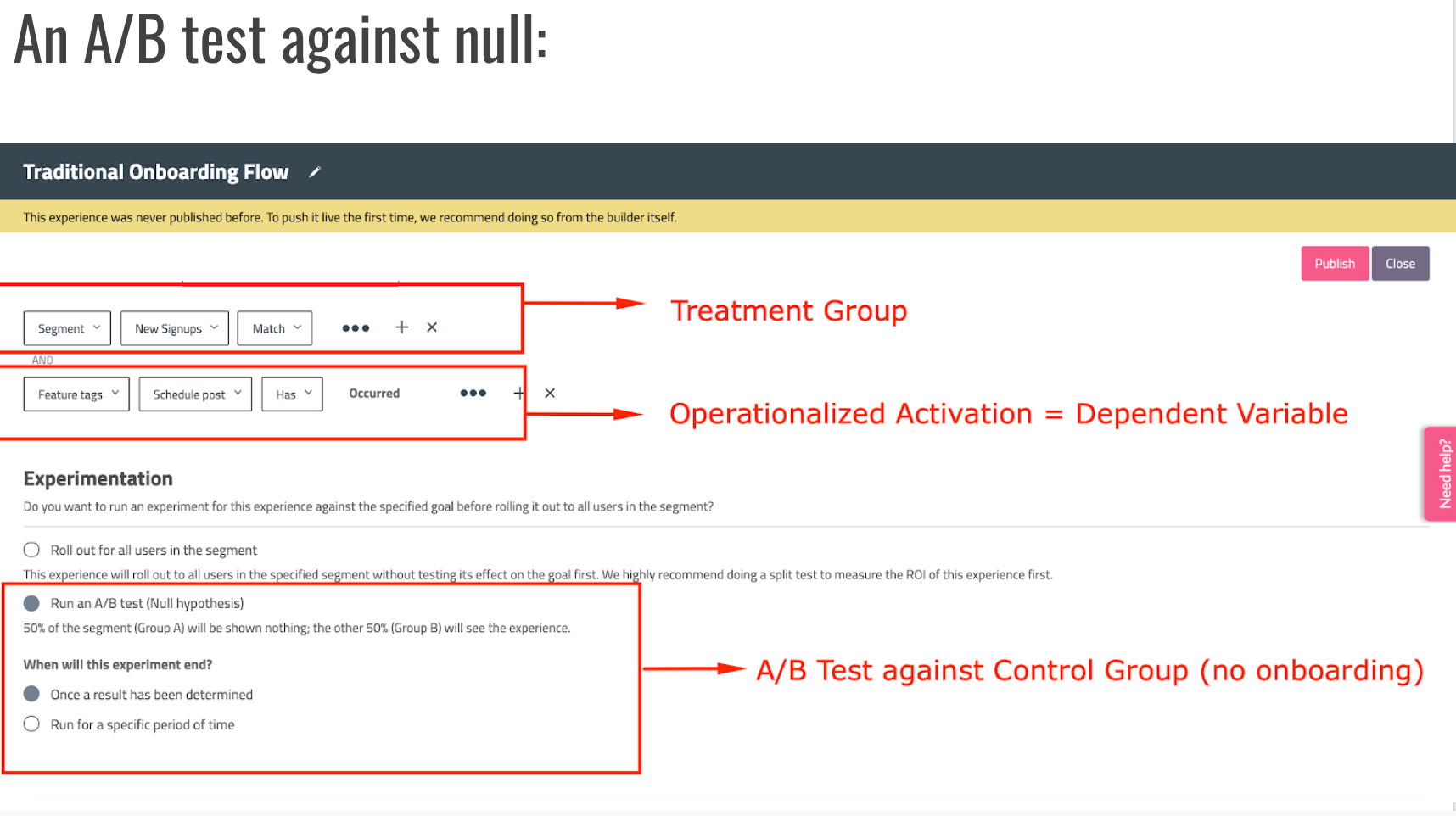 A:B test against null