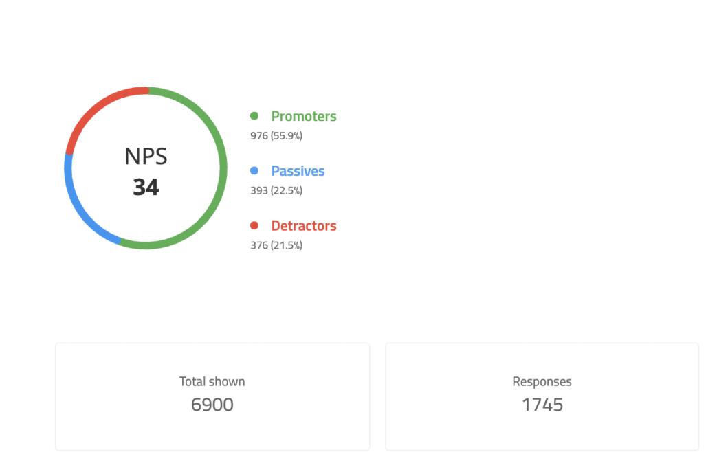 NPS score userpilot